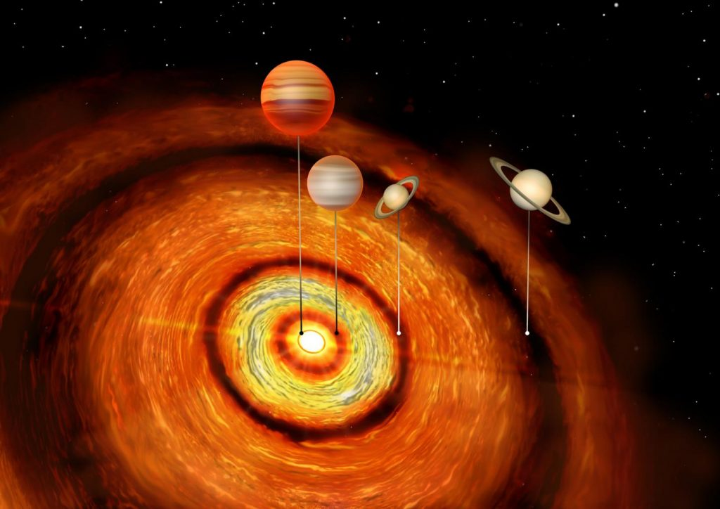 Four gas giants and a young sun