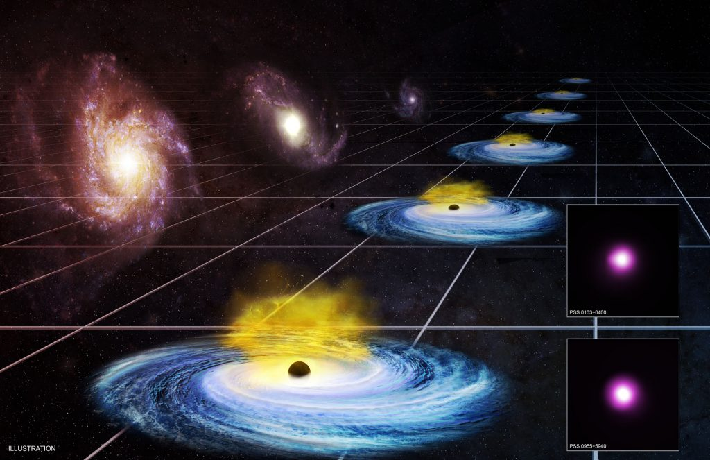 Dark energy changes over time