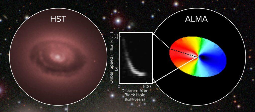 A radio view into a black hole's backyard