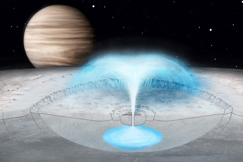 Where the geysers on Europa could come from